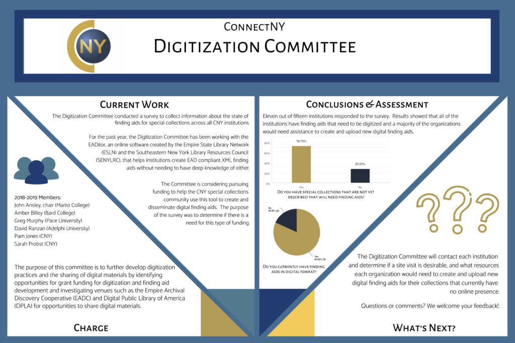 CNY Digitization Committee 2019 poster